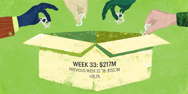 Top ICOs raising funds, Week 33 '18