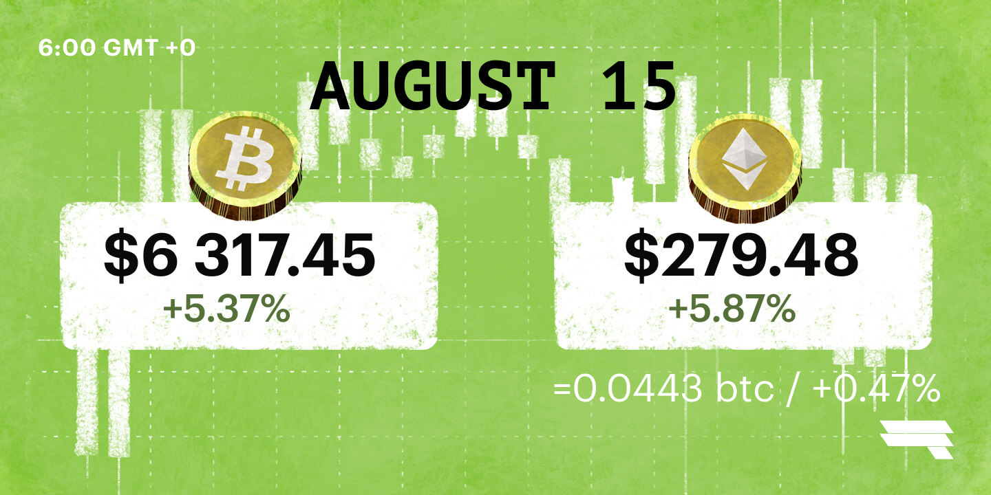 August 15 '18 BTC & ETH Daily Rates