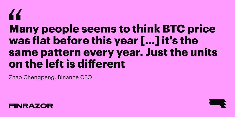 Bitcoin's future price: what goes around comes around