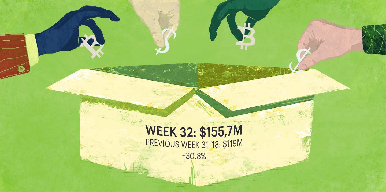 Top ICOs raising funds, Week 32 '18