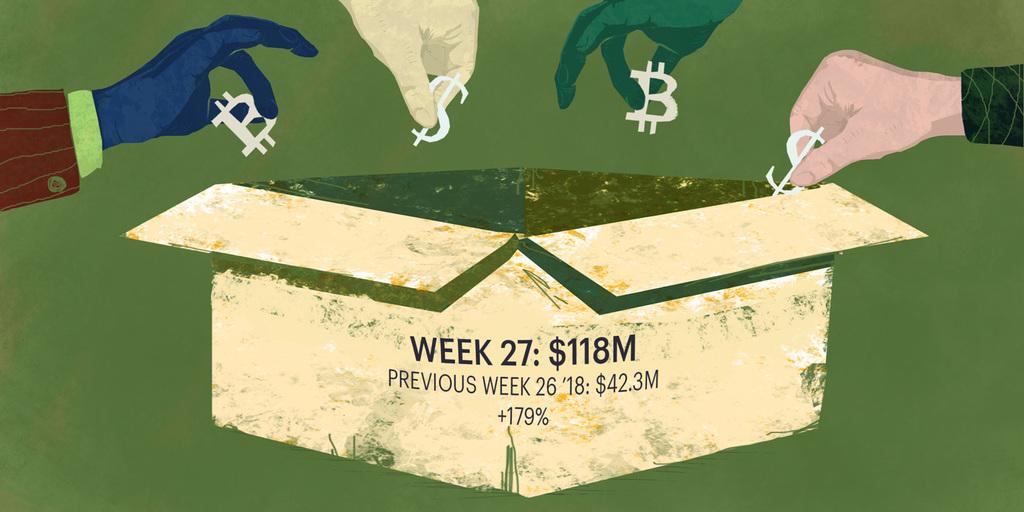 Top ICOs raising funds, Week 27 '18