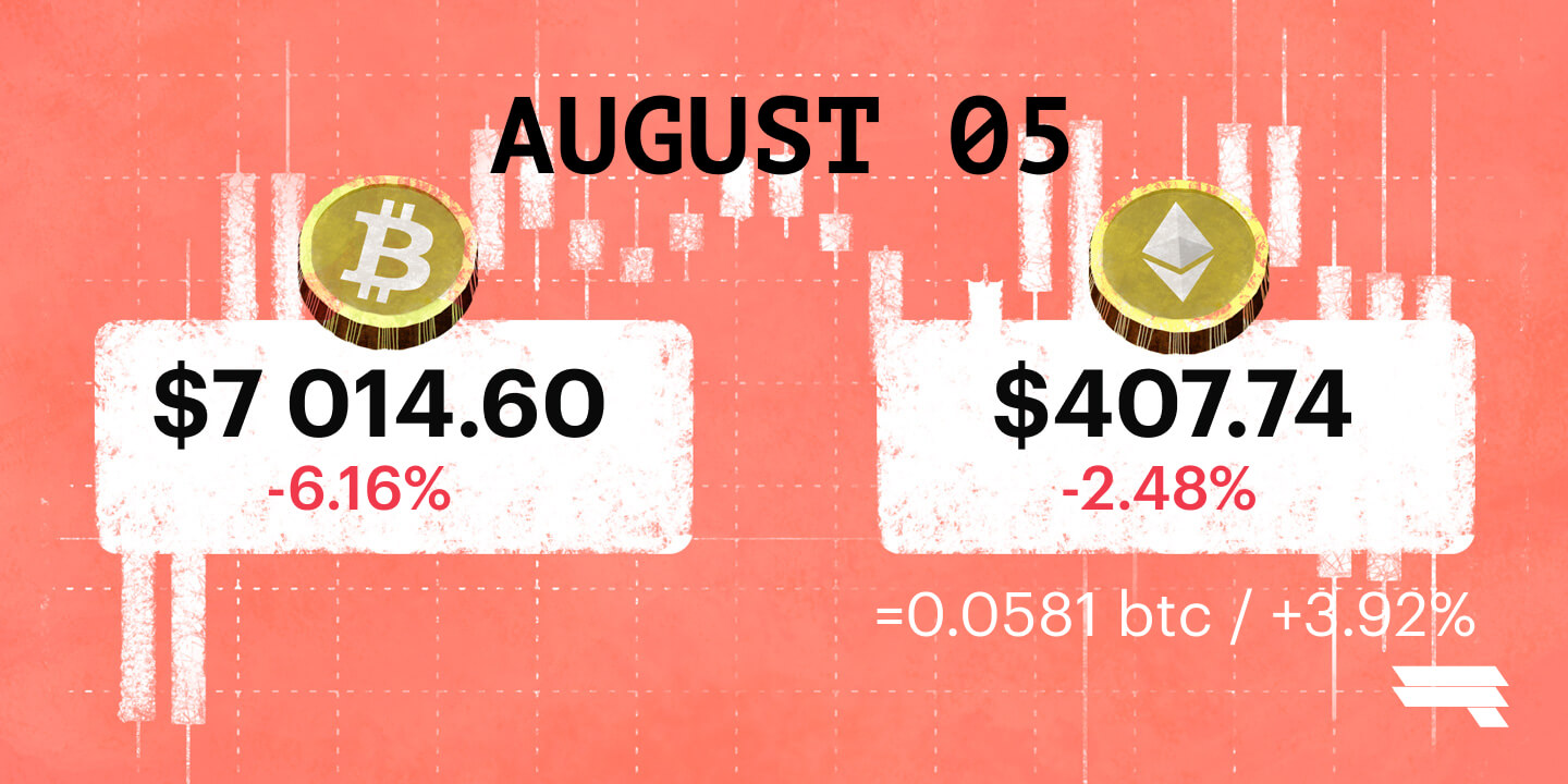August 05 '18 BTC & ETH Daily Rates