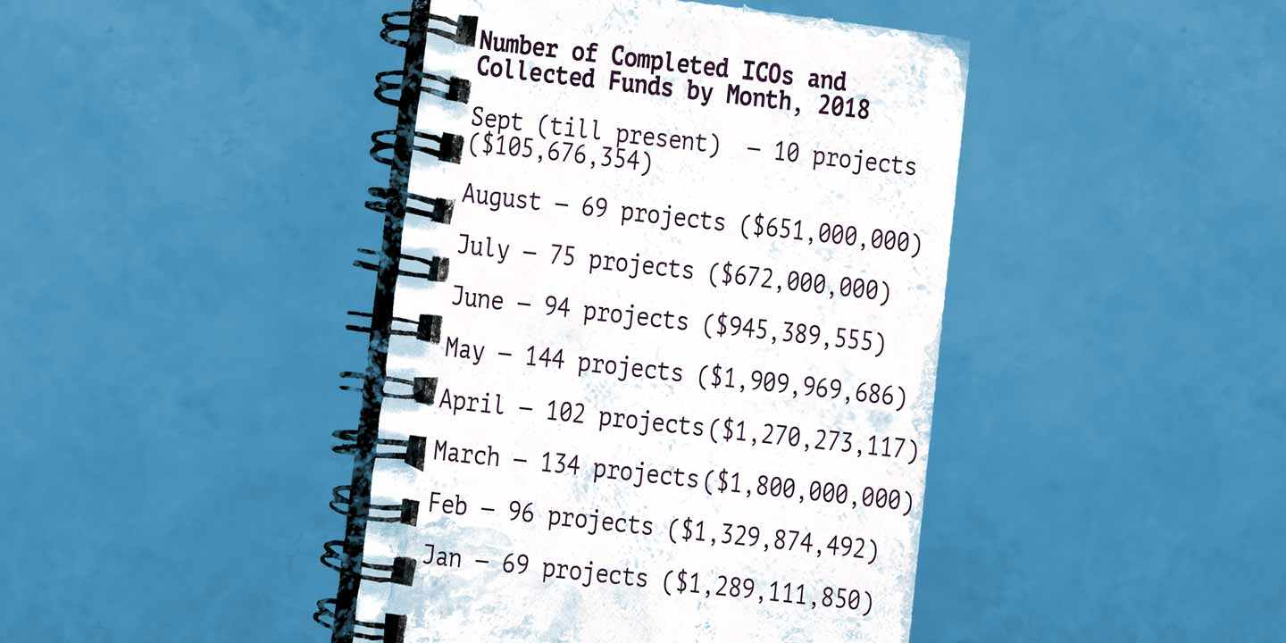 Number of Completed ICOs and Collected Funds by Month, 2018