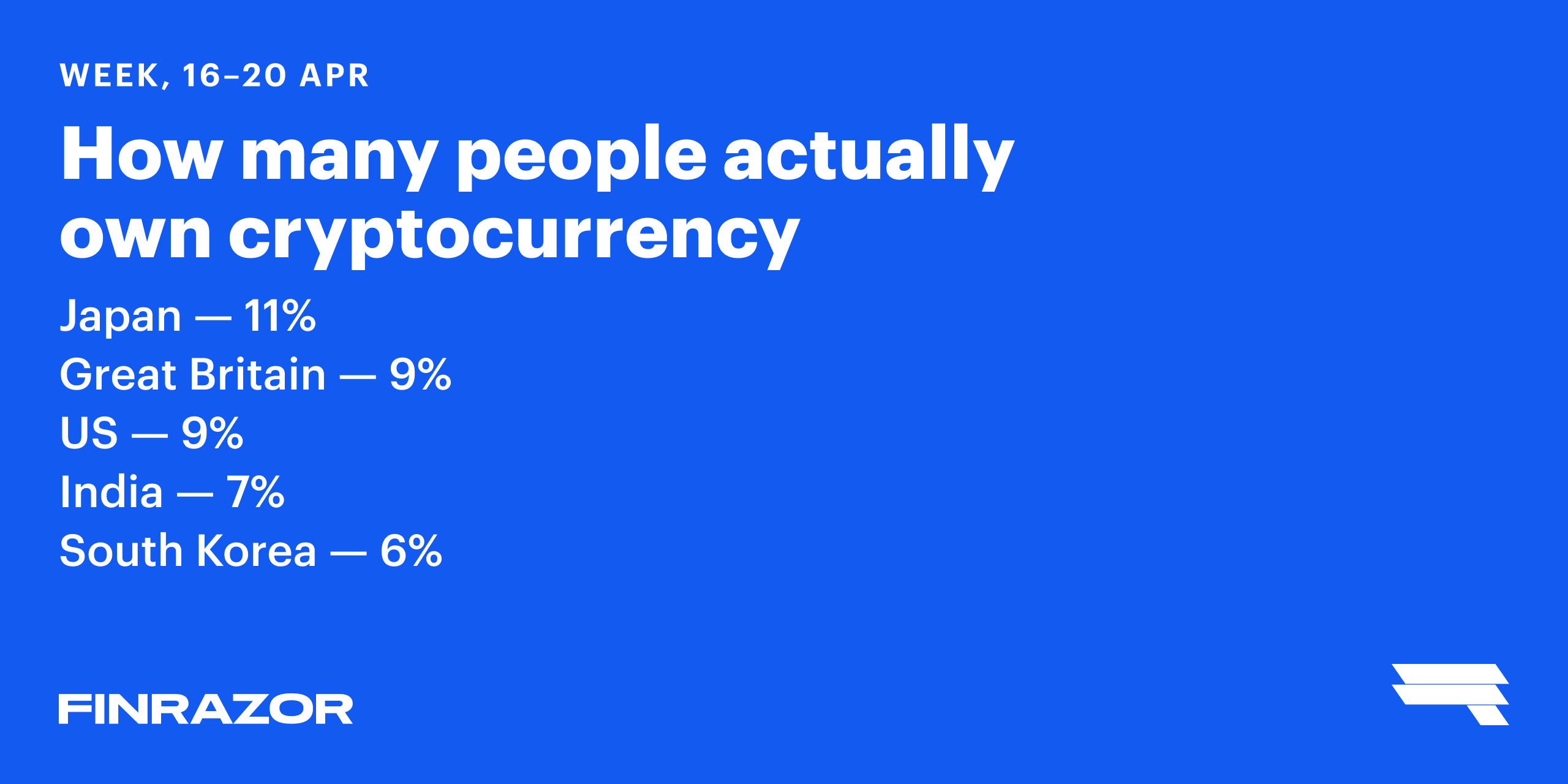 How many people own cryptocurrency
