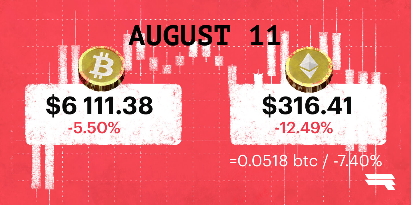 August 11 '18 BTC & ETH Daily Rates