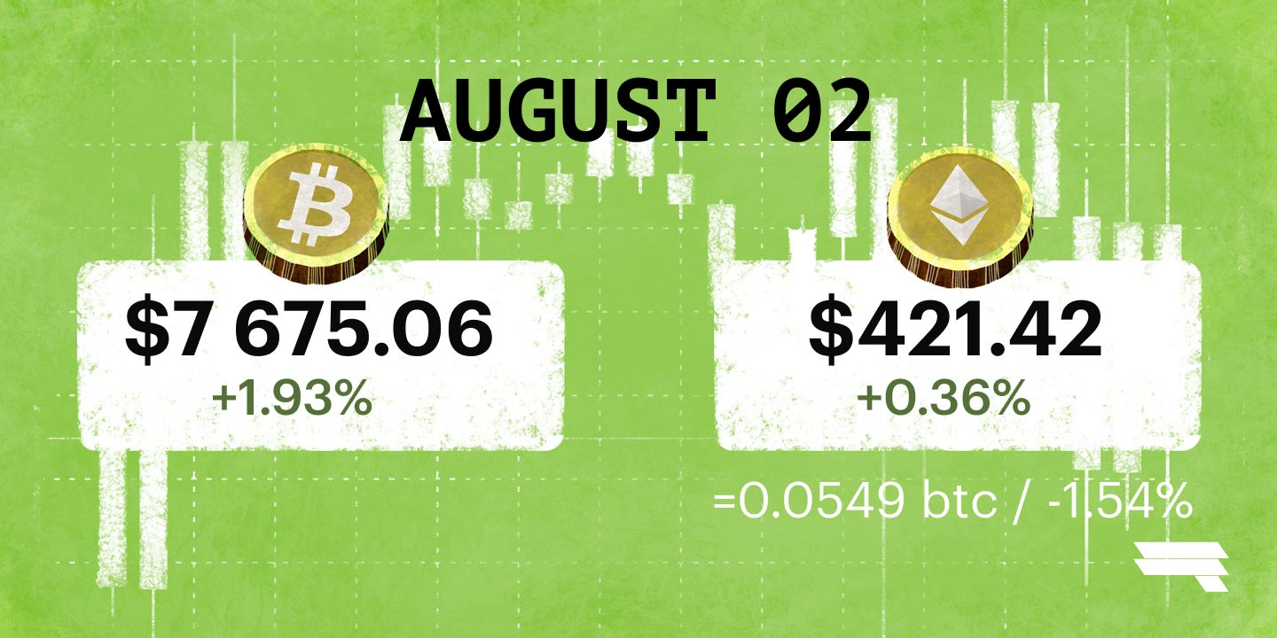 August 02 '18 BTC & ETH Daily Rates