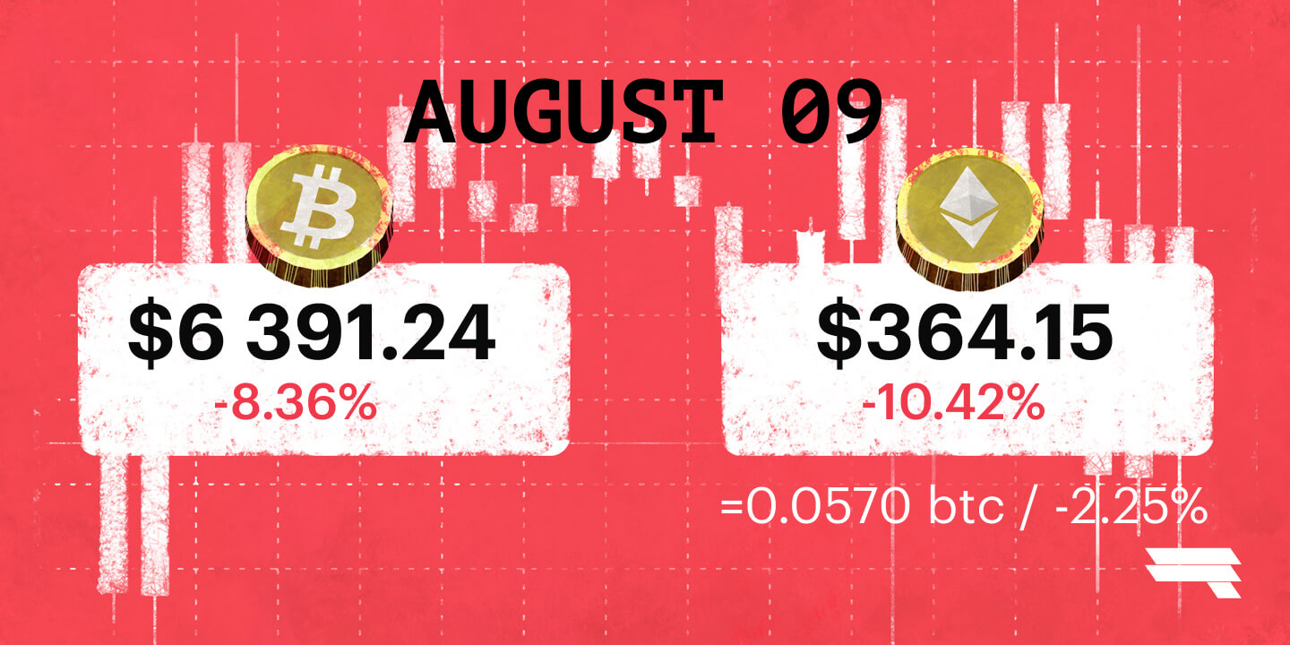 August 09 '18 BTC & ETH Daily Rates