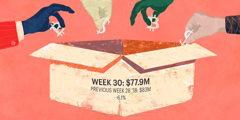 Top ICOs raising funds, Week 30 '18