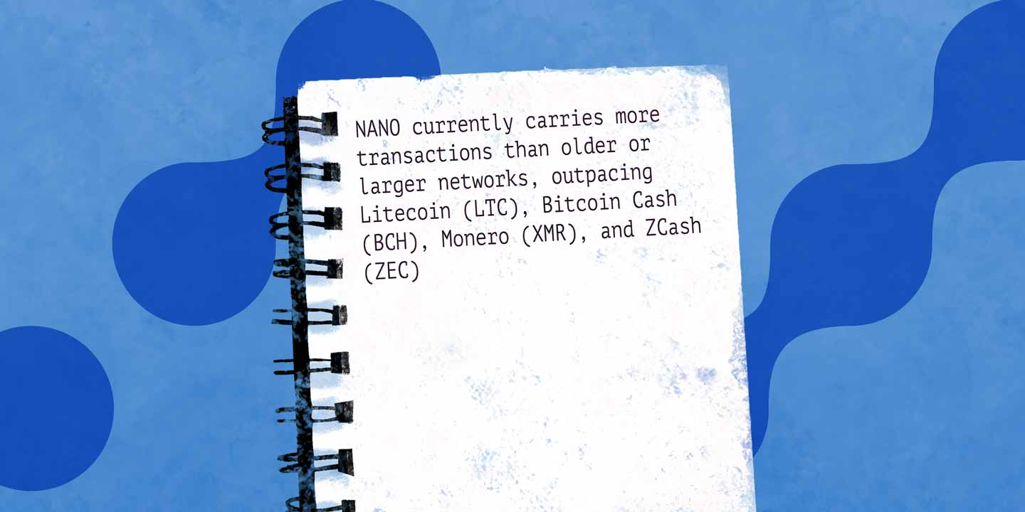 NANO Sees a Significant Increase in Trading Activity