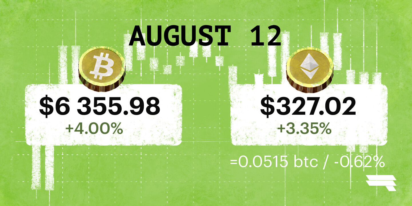 August 12 '18 BTC & ETH Daily Rates