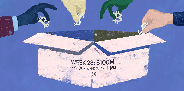 Top ICOs raising funds, Week 28 '18