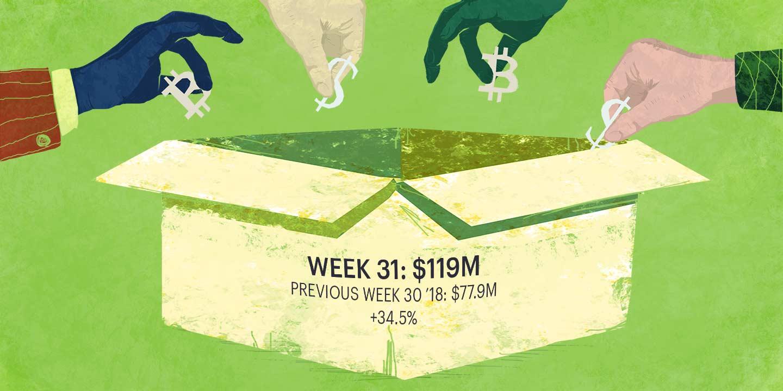 Top ICOs raising funds, Week 31 '18