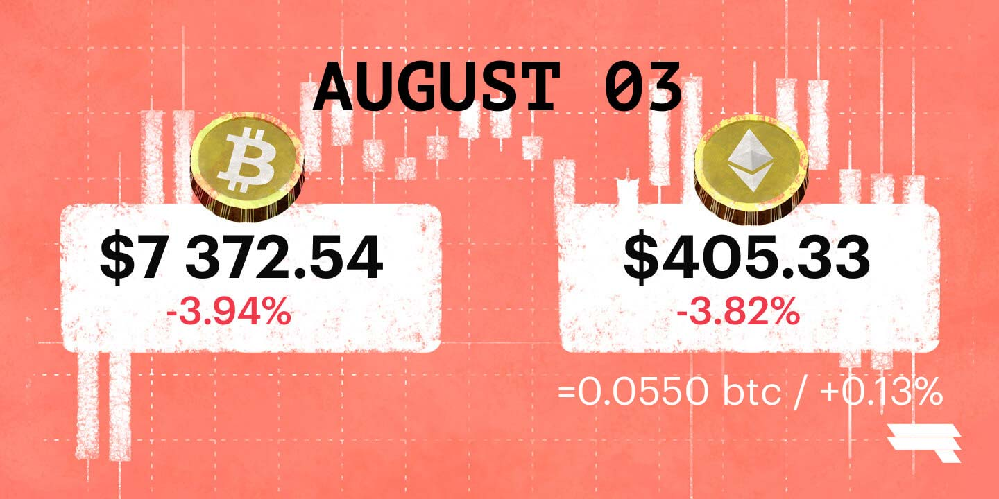 August 03 '18 BTC & ETH Daily Rates