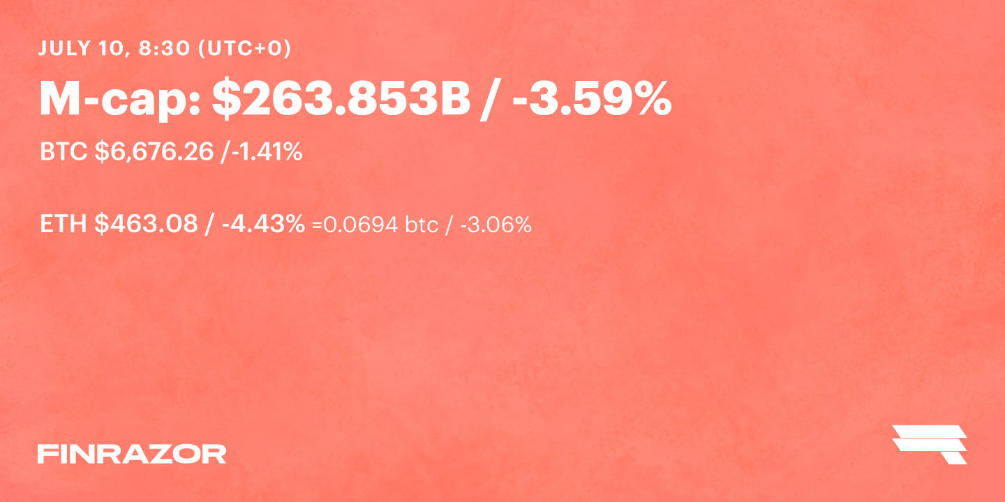 July 10 '18 Daily Rate