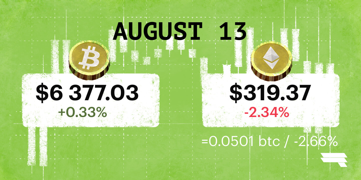 August 13 '18 BTC & ETH Daily Rates